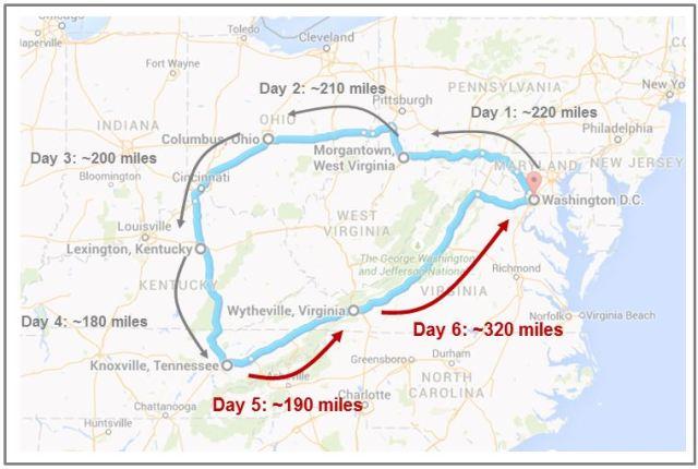 Route met etappes